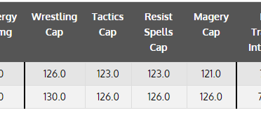 Overcapped Skill Results